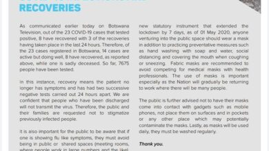 Photo of Key issues on Botswana COVID-19 infections and recoveries